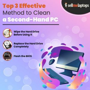 Top 3 Effective Method to Clean a Second-Hand PC
